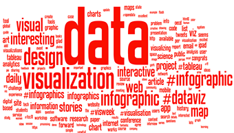 Making Sense of Data: Data Visualization