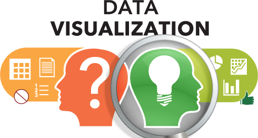 Data Visualization – Choosing the right charts